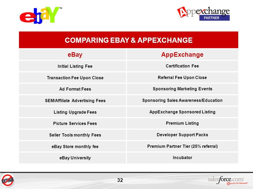 COMPARING EBAY & APPEXCHANGE