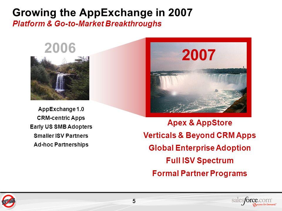 Growing the AppExchange in 2007 Platform & Go-to-Market Breakthroughs