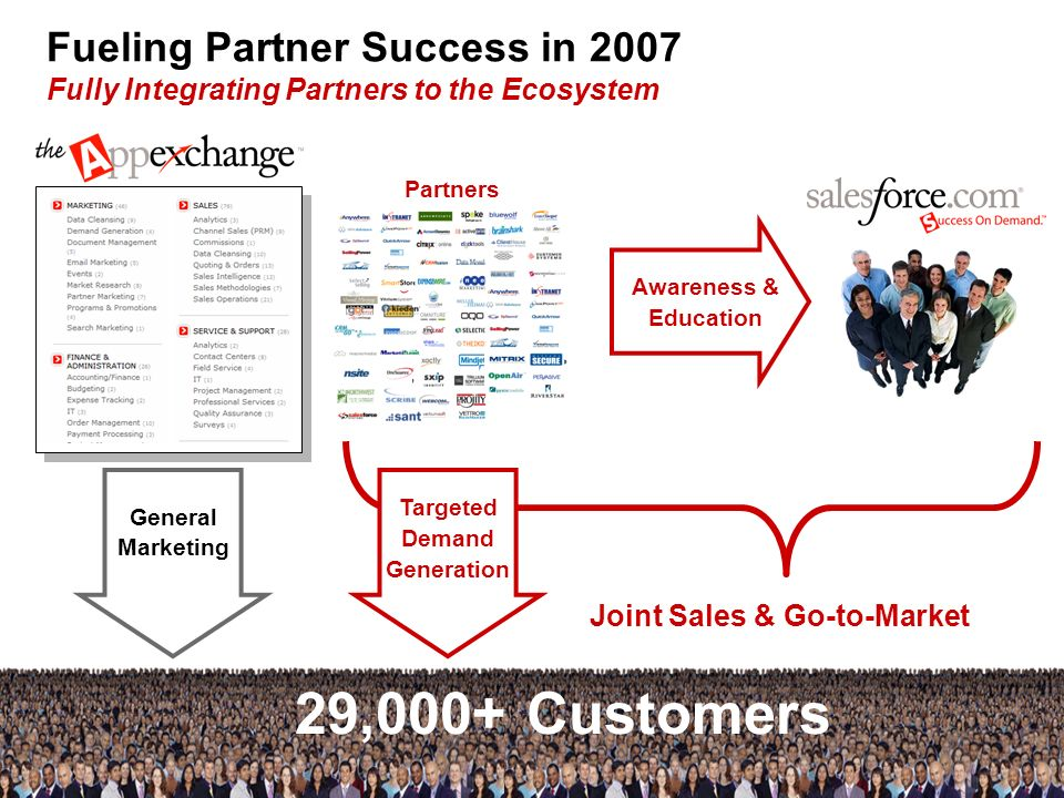 Joint Sales & Go-to-Market