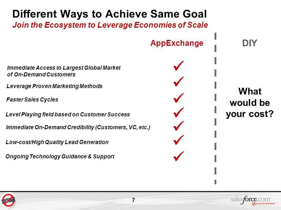 Different Ways to Achieve Same Goal Join the Ecosystem to Leverage Economies of Scale