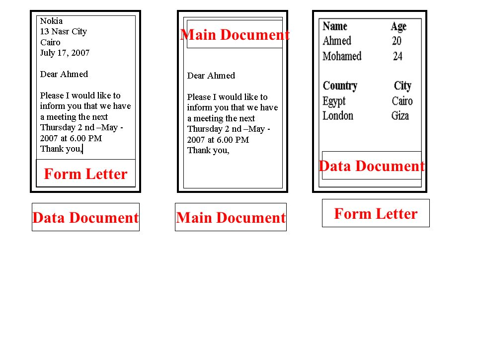 Main Document Data Document Form Letter Form Letter Data Document Main Document