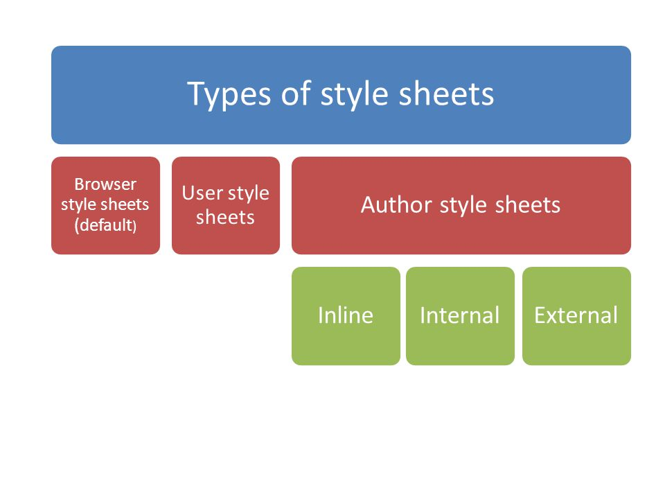 Browser style sheets (default)
