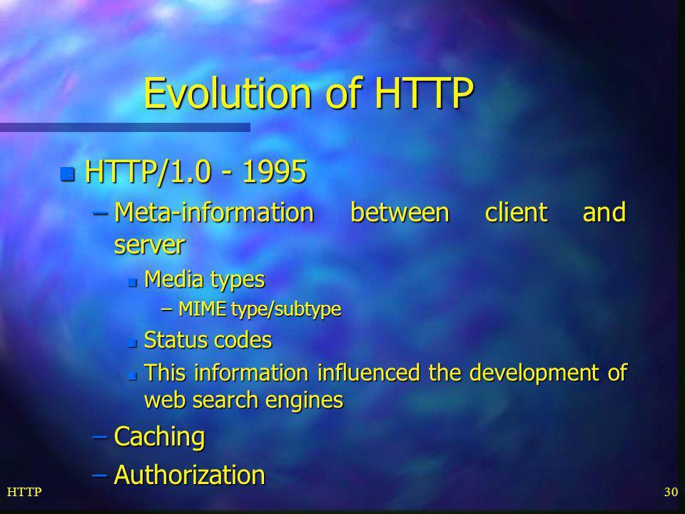 Evolution of HTTP HTTP/1.0 - 1995