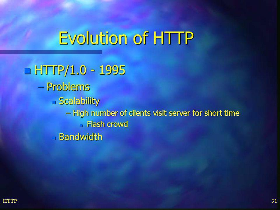 Evolution of HTTP HTTP/1.0 - 1995 Problems Scalability Bandwidth