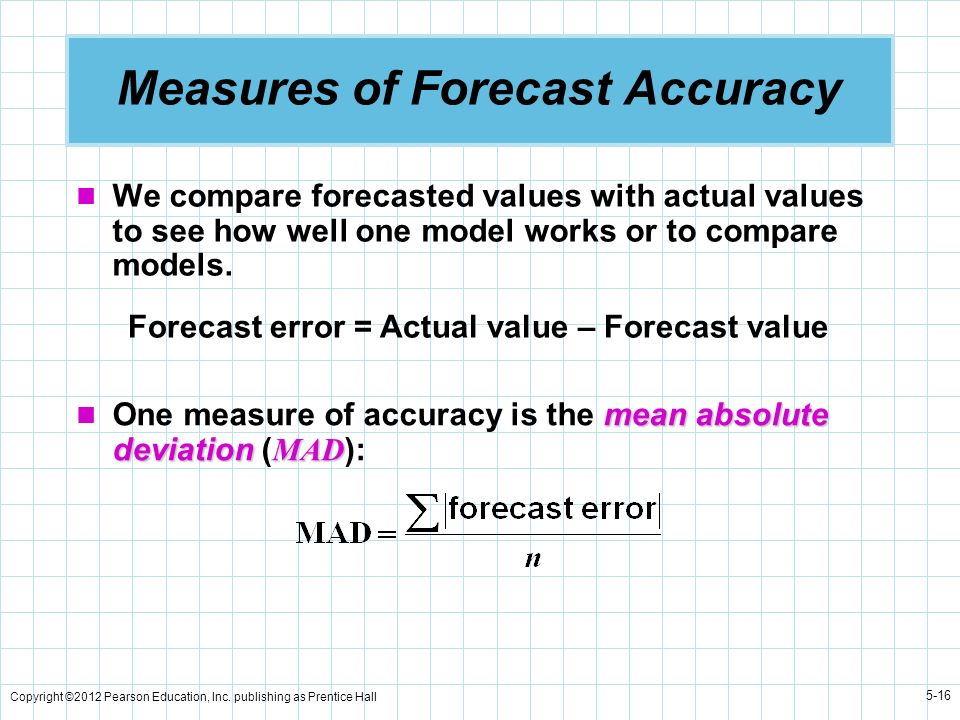Measures of Forecast Accuracy