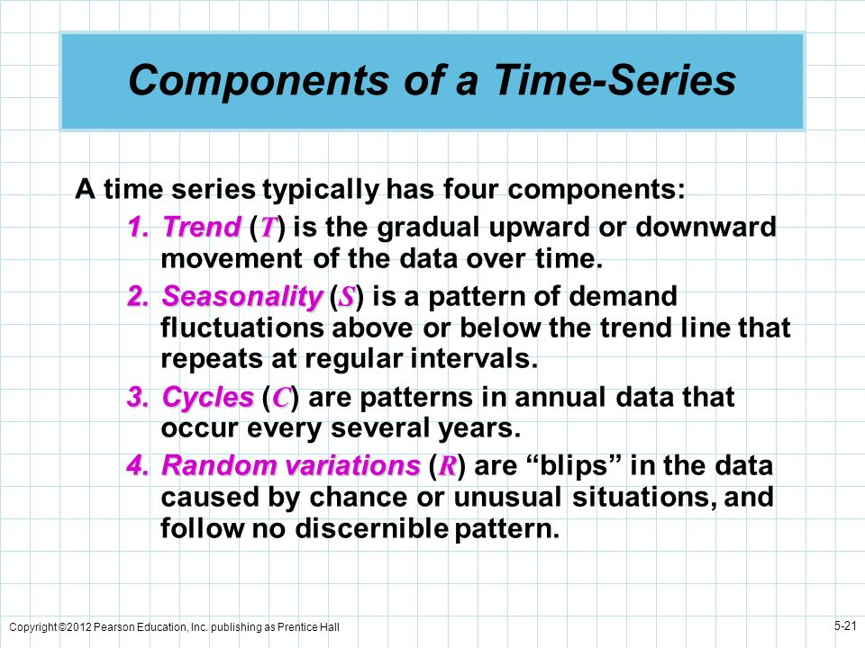 Components of a Time-Series