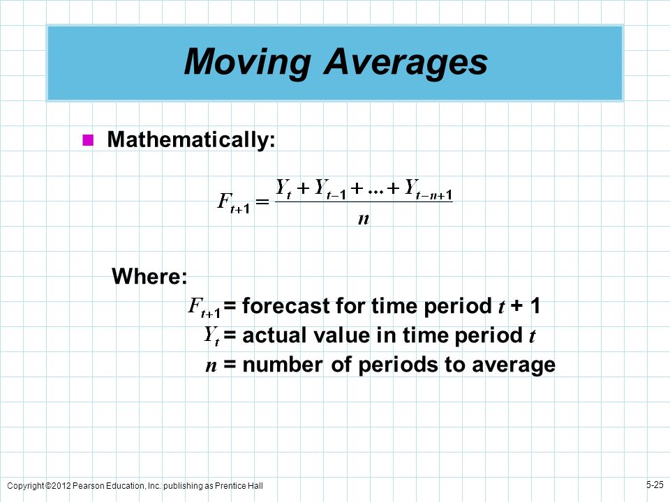 Moving Averages Mathematically: Where: