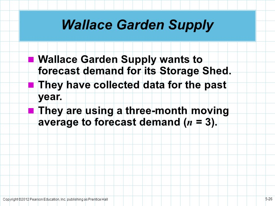 Wallace Garden Supply Wallace Garden Supply wants to forecast demand for its Storage Shed. They have collected data for the past year.