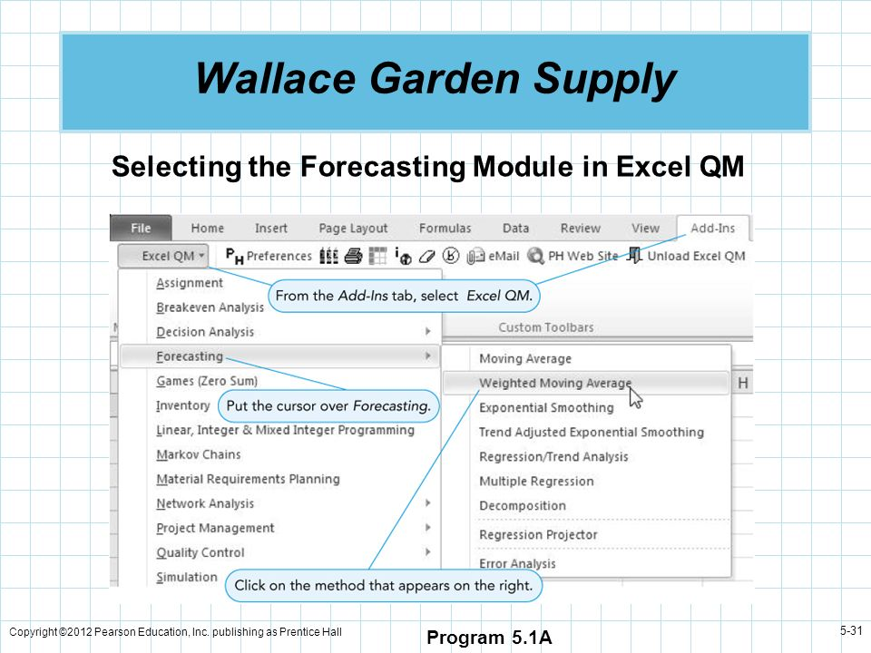 Wallace Garden Supply Selecting the Forecasting Module in Excel QM