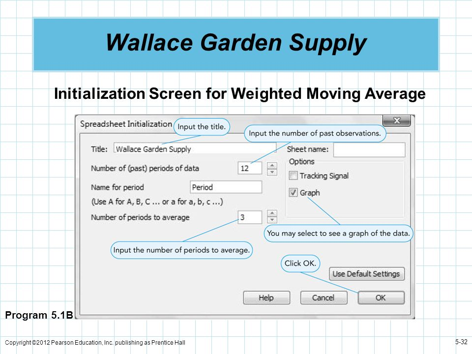 Wallace Garden Supply Initialization Screen for Weighted Moving Average. Program 5.1B.