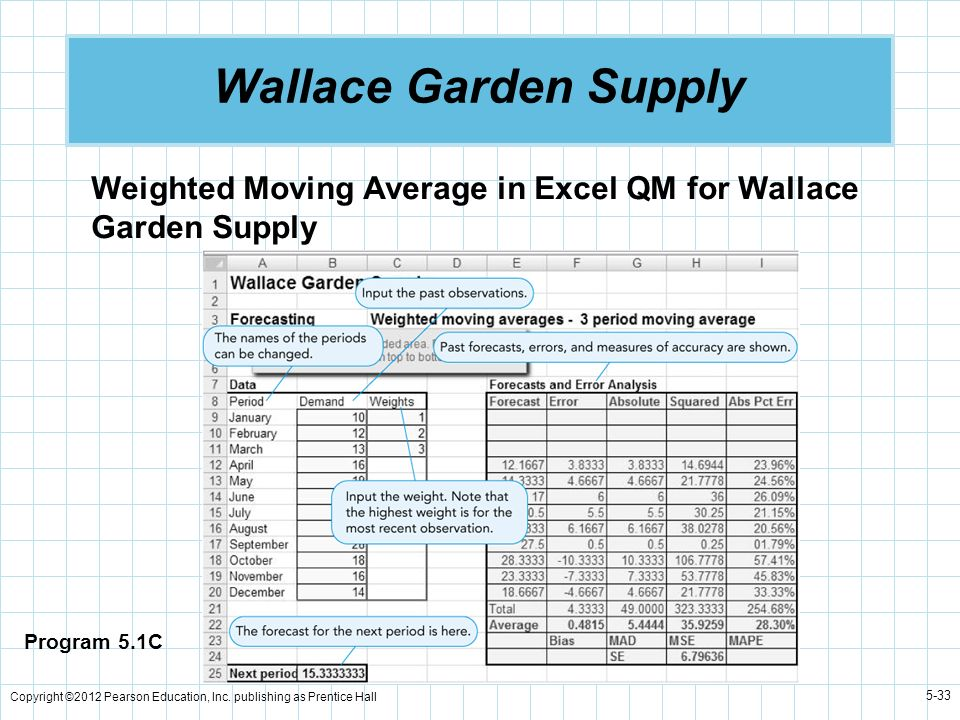 Wallace Garden Supply Weighted Moving Average in Excel QM for Wallace Garden Supply. Program 5.1C.