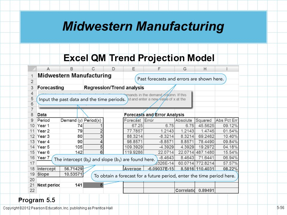 Midwestern Manufacturing