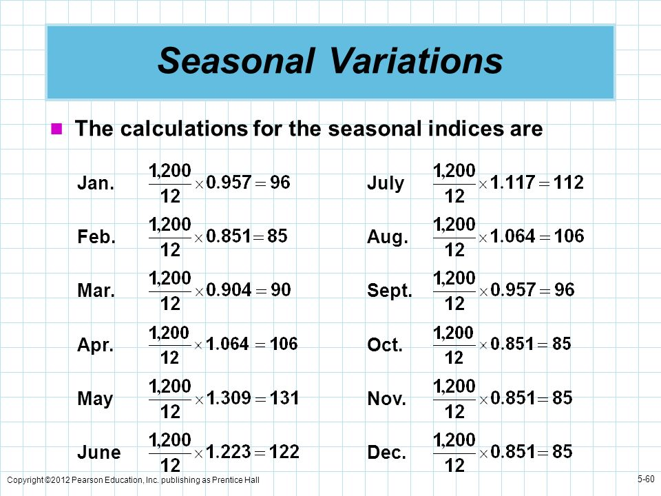 Seasonal Variations The calculations for the seasonal indices are Jan.