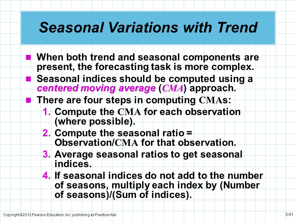 Seasonal Variations with Trend