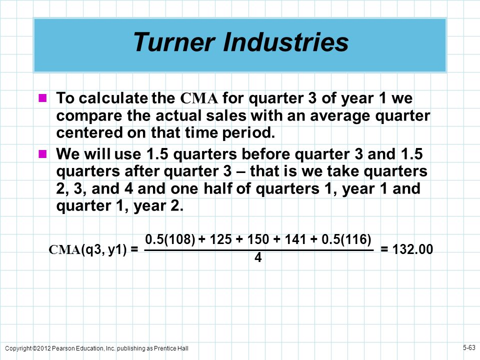 Turner Industries To calculate the CMA for quarter 3 of year 1 we compare the actual sales with an average quarter centered on that time period.