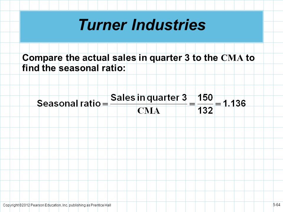 Turner IndustriesCompare the actual sales in quarter 3 to the CMA to find the seasonal ratio: