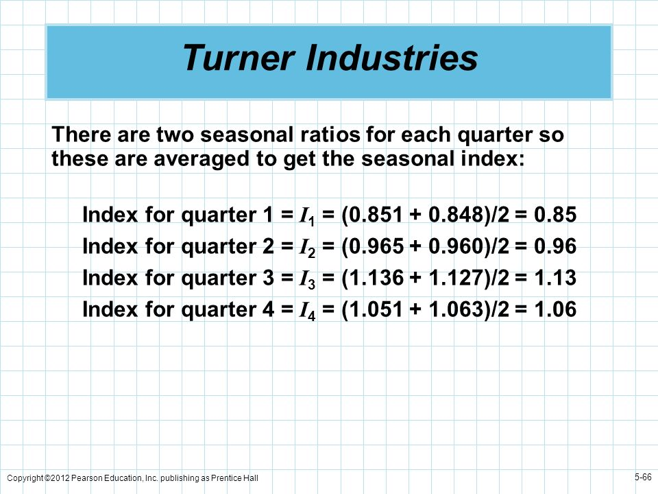Turner Industries There are two seasonal ratios for each quarter so these are averaged to get the seasonal index: