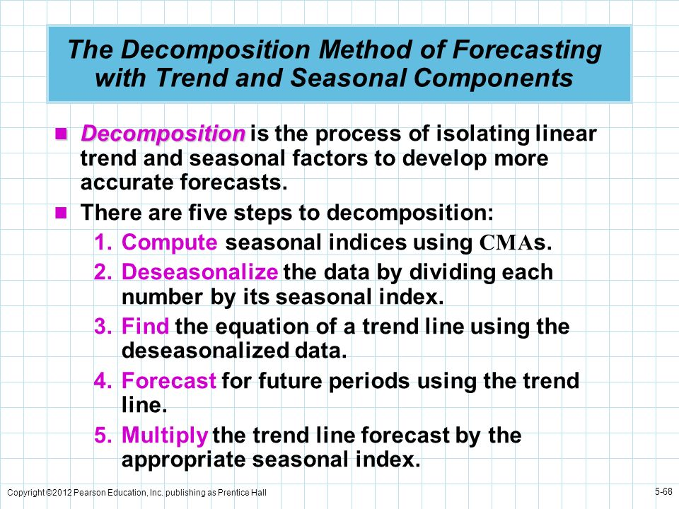 The Decomposition Method of Forecasting with Trend and Seasonal Components