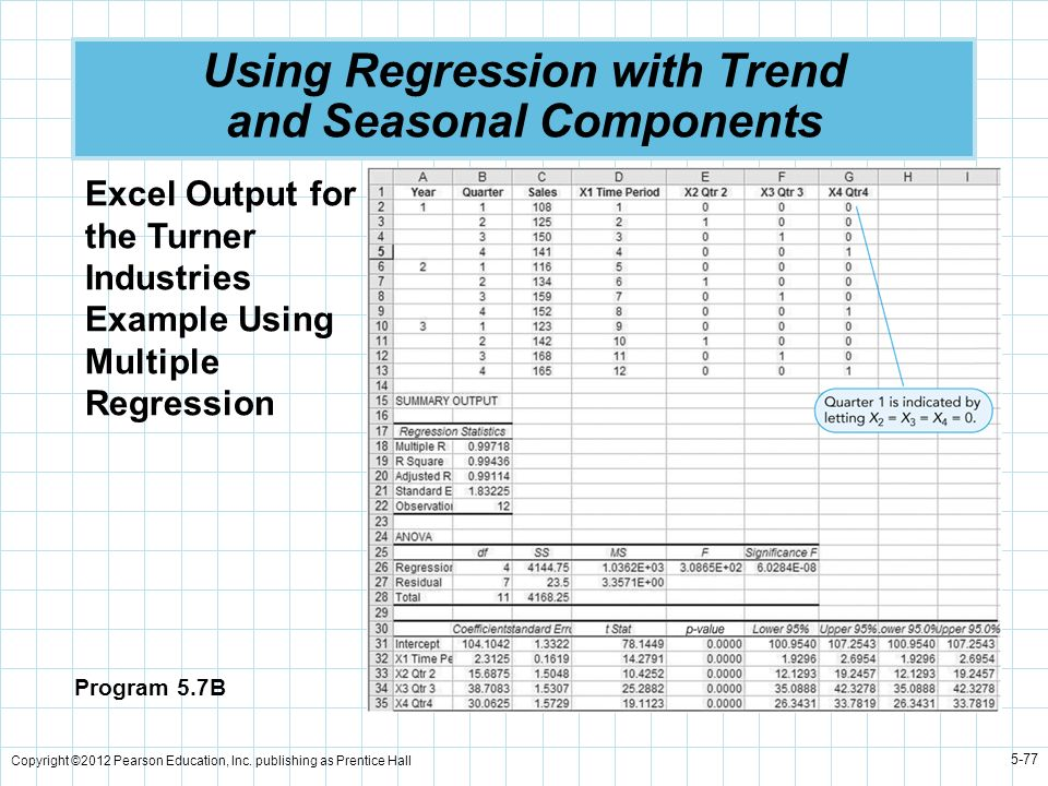 Using Regression with Trend and Seasonal Components