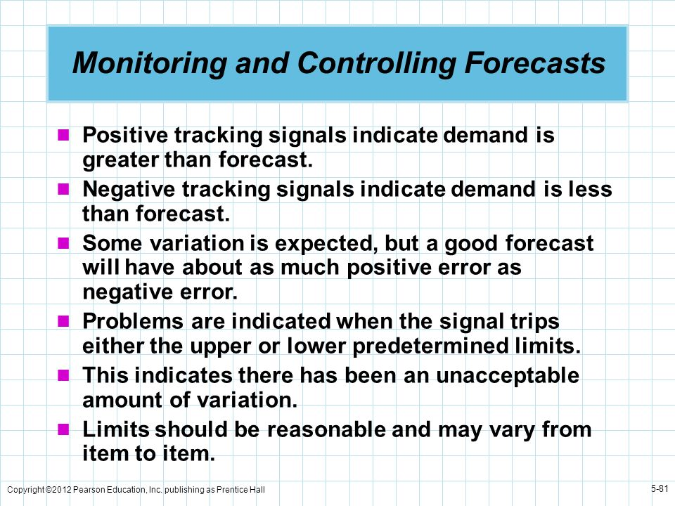 Monitoring and Controlling Forecasts