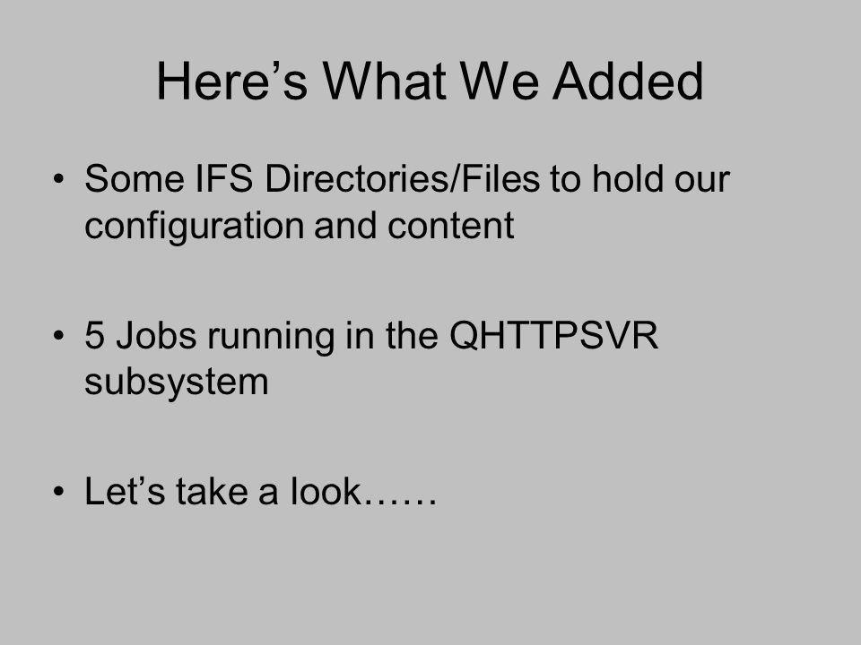 Here's What We Added Some IFS Directories/Files to hold our configuration and content. 5 Jobs running in the QHTTPSVR subsystem.