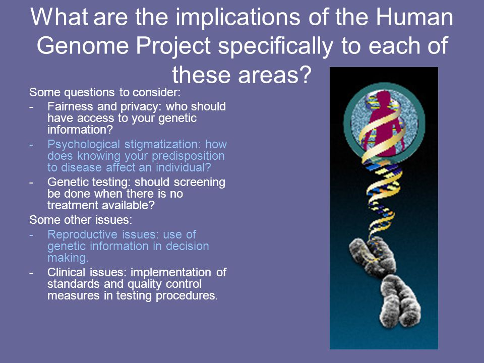 What are the implications of the Human Genome Project specifically to each of these areas