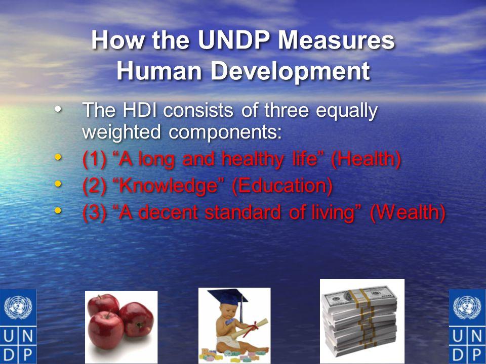 How the UNDP Measures Human Development