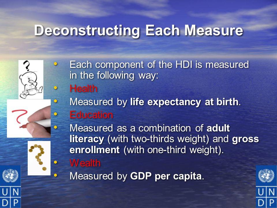 Deconstructing Each Measure
