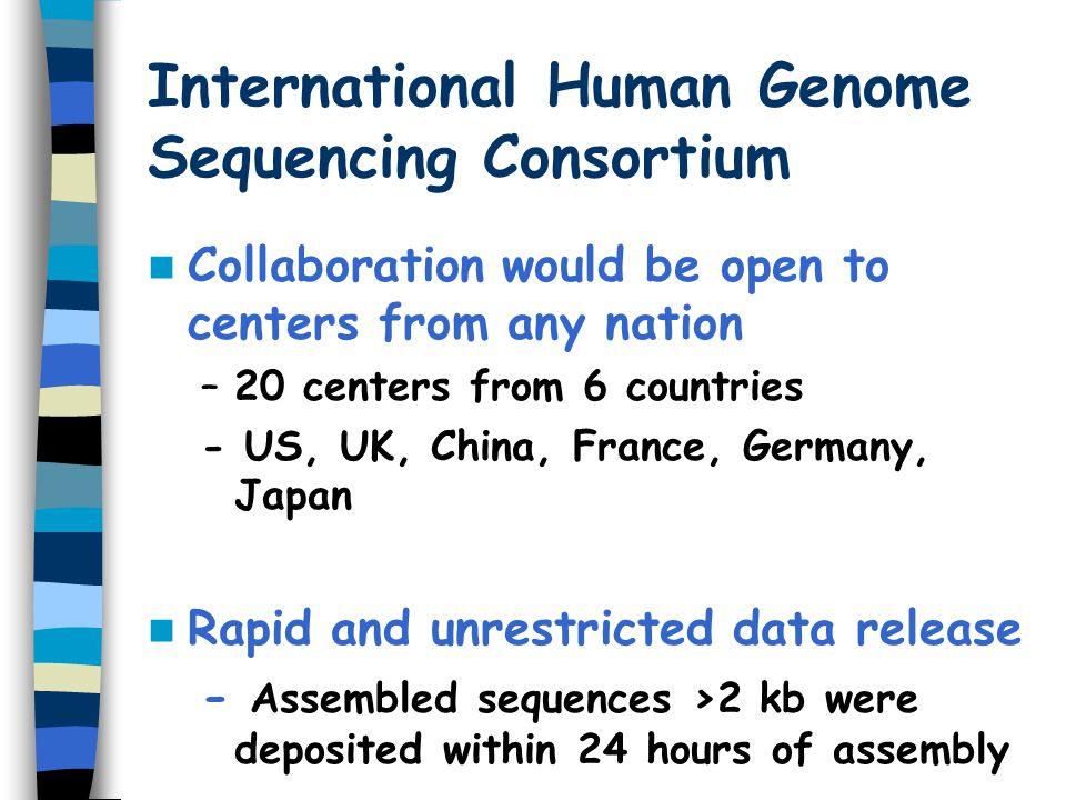 International Human Genome Sequencing Consortium