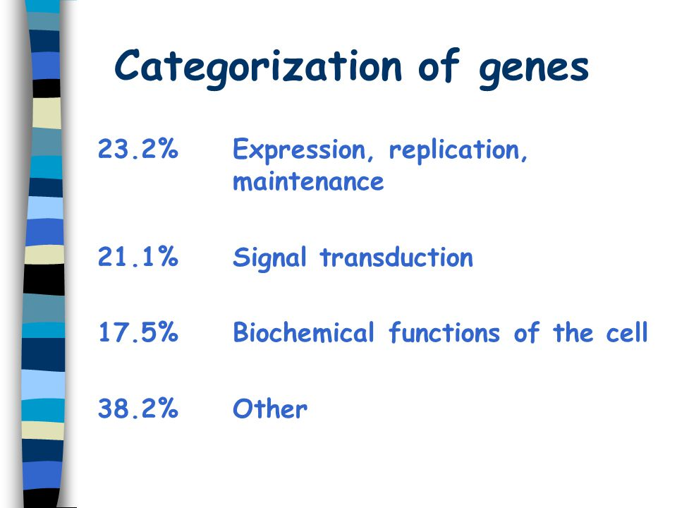 Categorization of genes