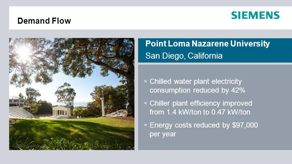 Point Loma Nazarene University San Diego, California