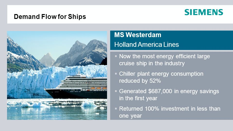 Demand Flow for Ships MS Westerdam Holland America Lines