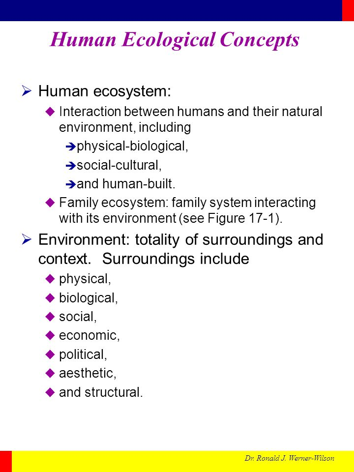 Human Ecological Concepts