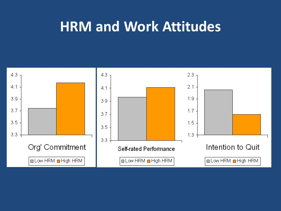 HRM and Work Attitudes