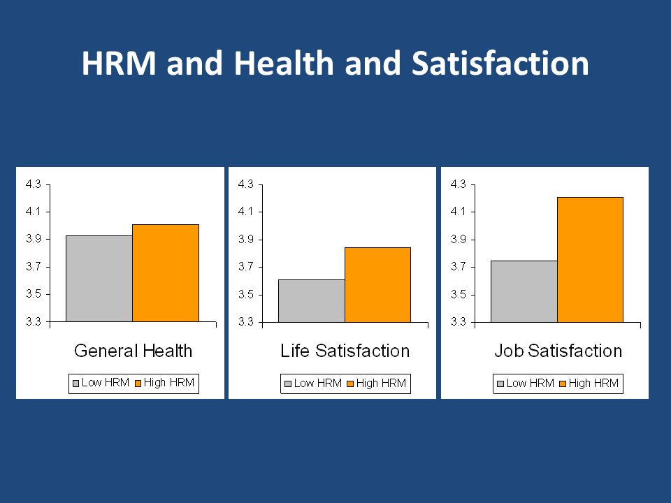 HRM and Health and Satisfaction