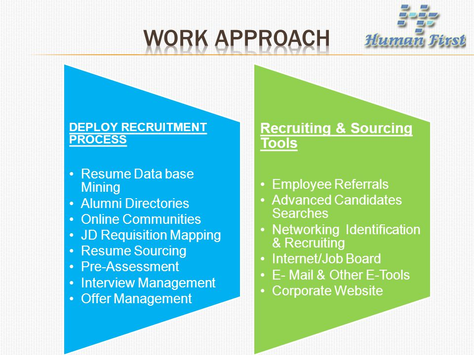 WORK APPROACH Recruiting & Sourcing Tools Resume Data base Mining