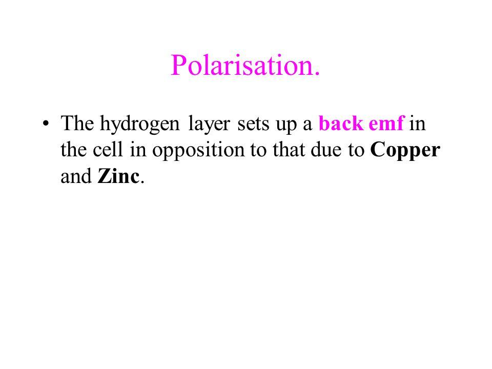 Polarisation.