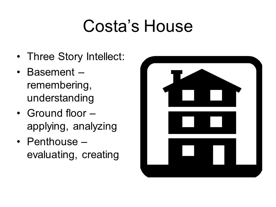 Costa's House Three Story Intellect: