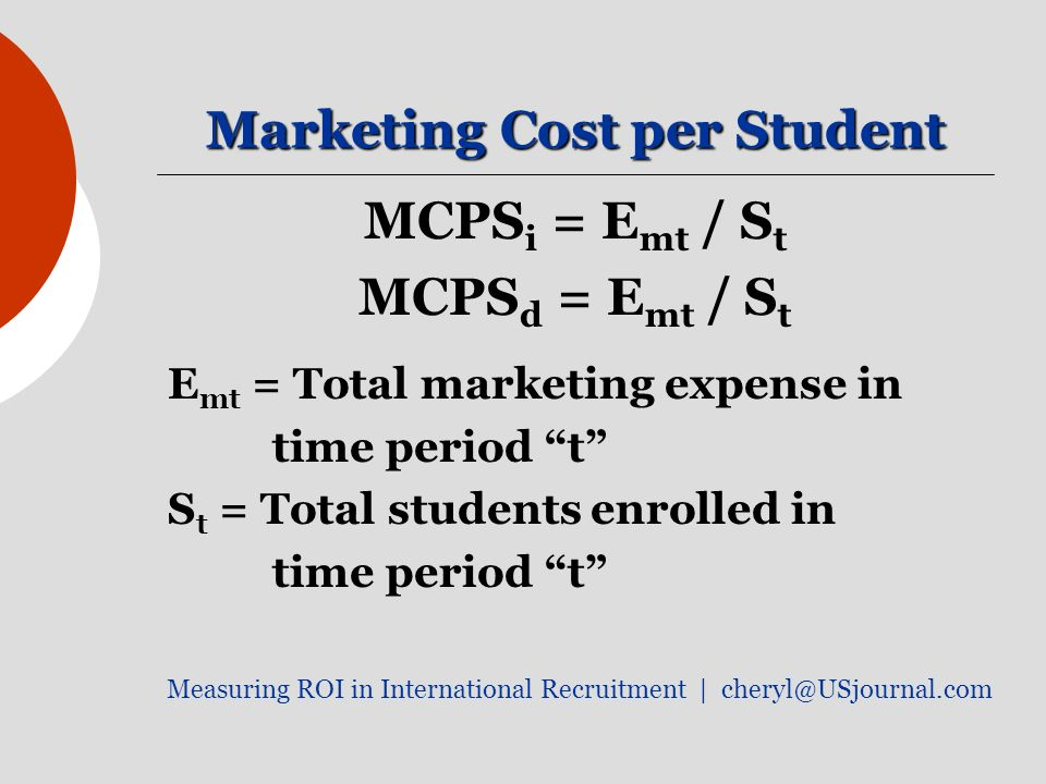 Marketing Cost per Student