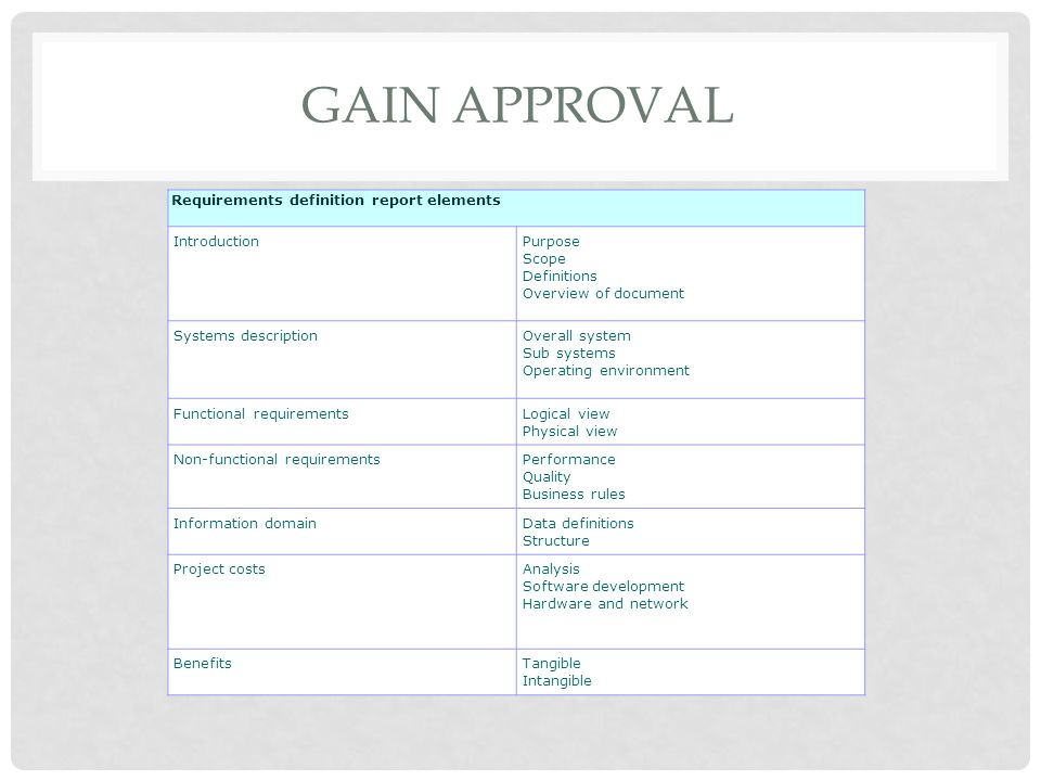 Gain approval Requirements definition report elements Introduction