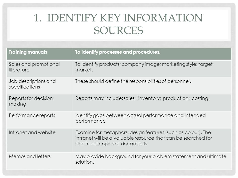 identify data sources gather and process information and u Identify data sources gather process and present information to summarise the from phys 68037 at university of technology, sydney.