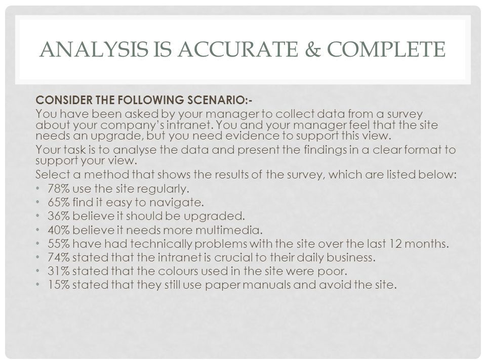 Analysis is accurate & complete