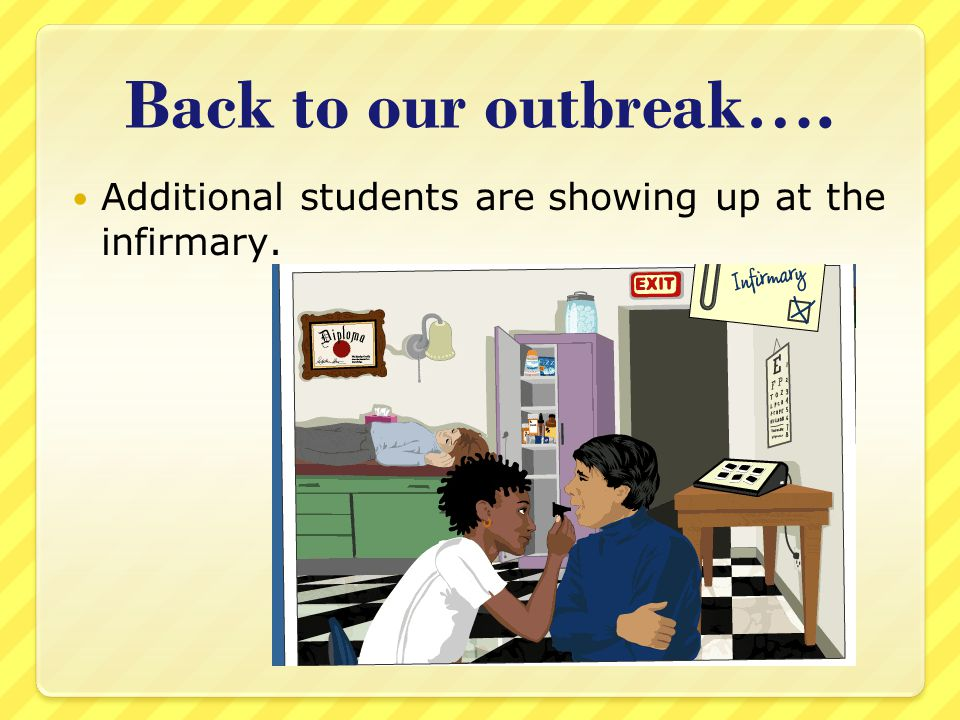 Back to our outbreak…. Additional students are showing up at the infirmary.