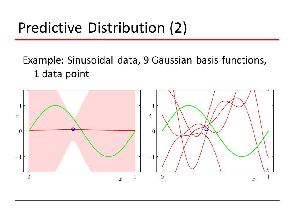 Predictive Distribution (2)