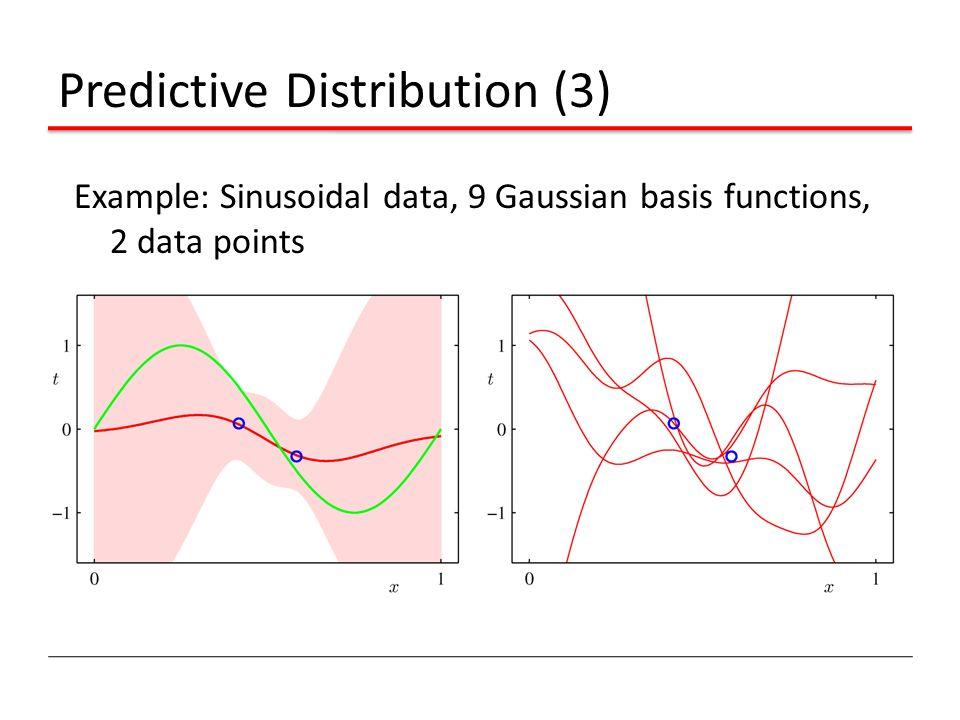 Predictive Distribution (3)