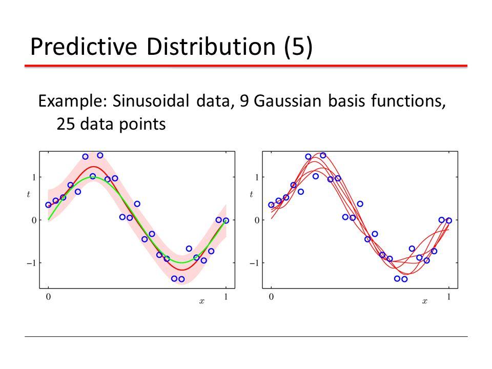 Predictive Distribution (5)