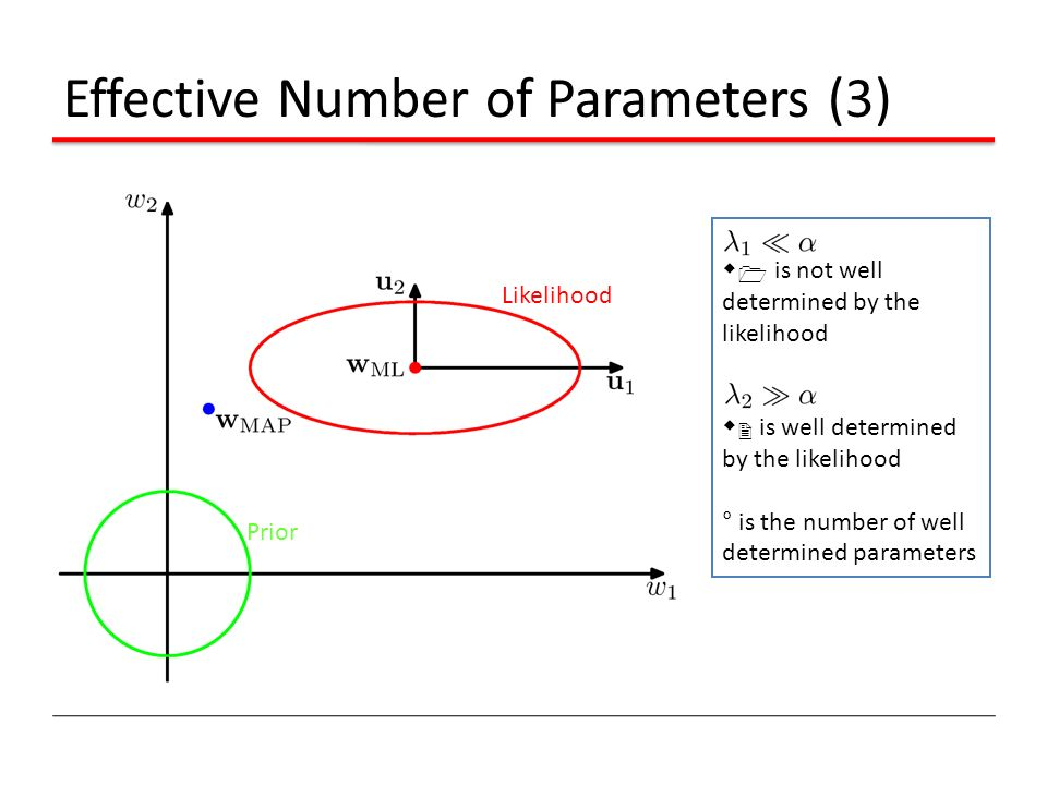 Effective Number of Parameters (3)