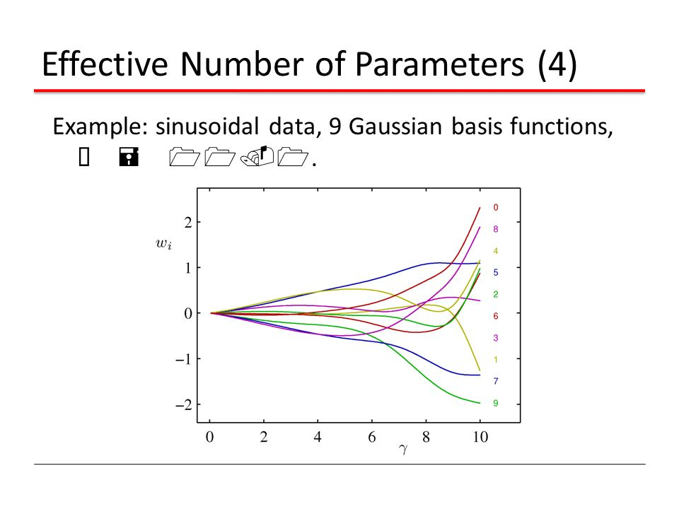 Effective Number of Parameters (4)