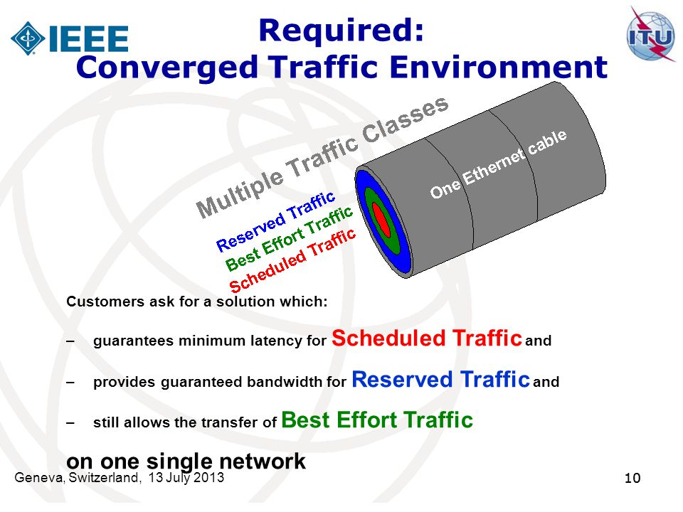 Required: Converged Traffic Environment