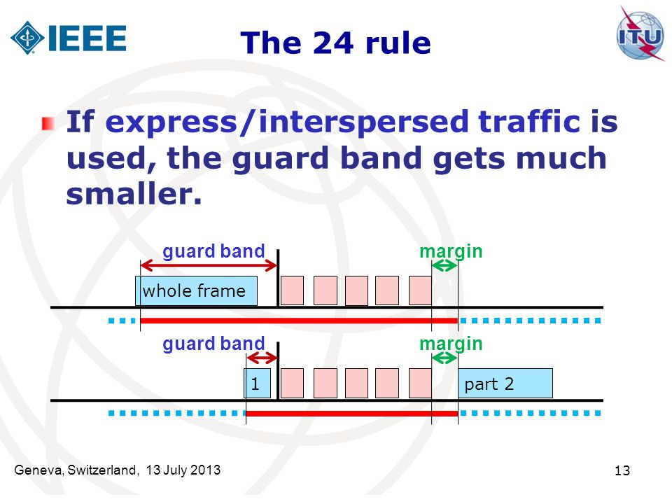 The 24 rule If express/interspersed traffic is used, the guard band gets much smaller. guard band.